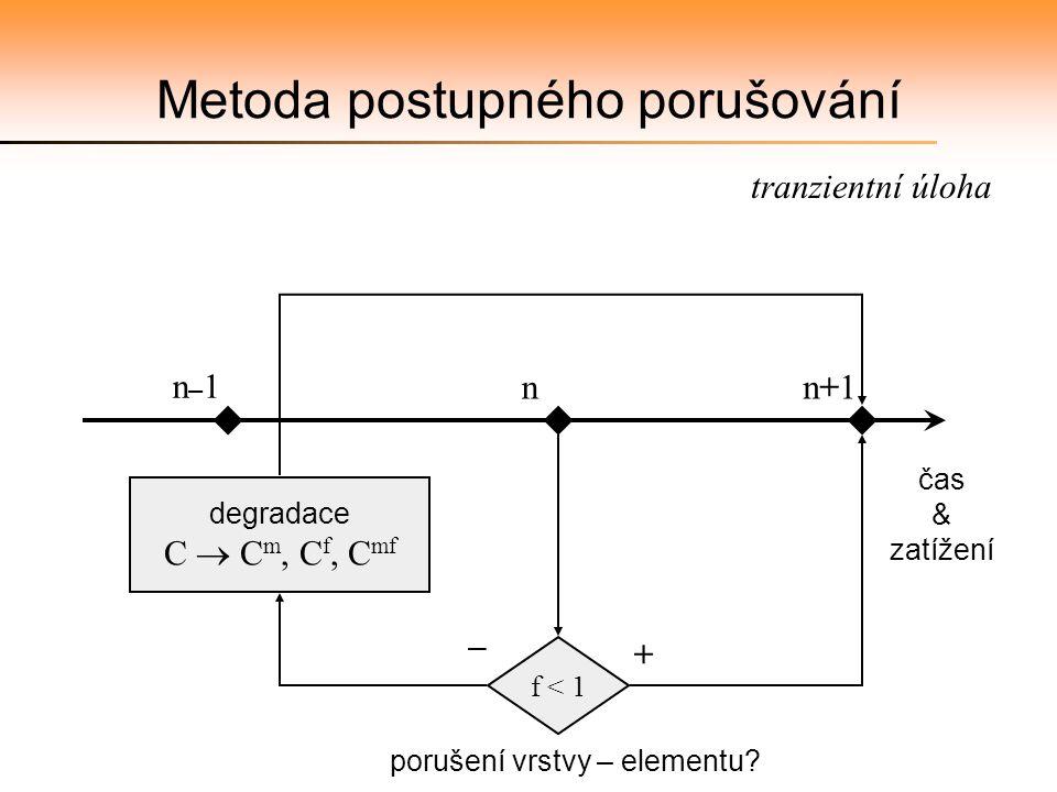 čas & zatížení n–1n–1 n + n+1n+1 f < 1 porušení vrstvy – elementu? – degradace C  C m, C f, C mf Metoda postupného porušování tranzientní úloha