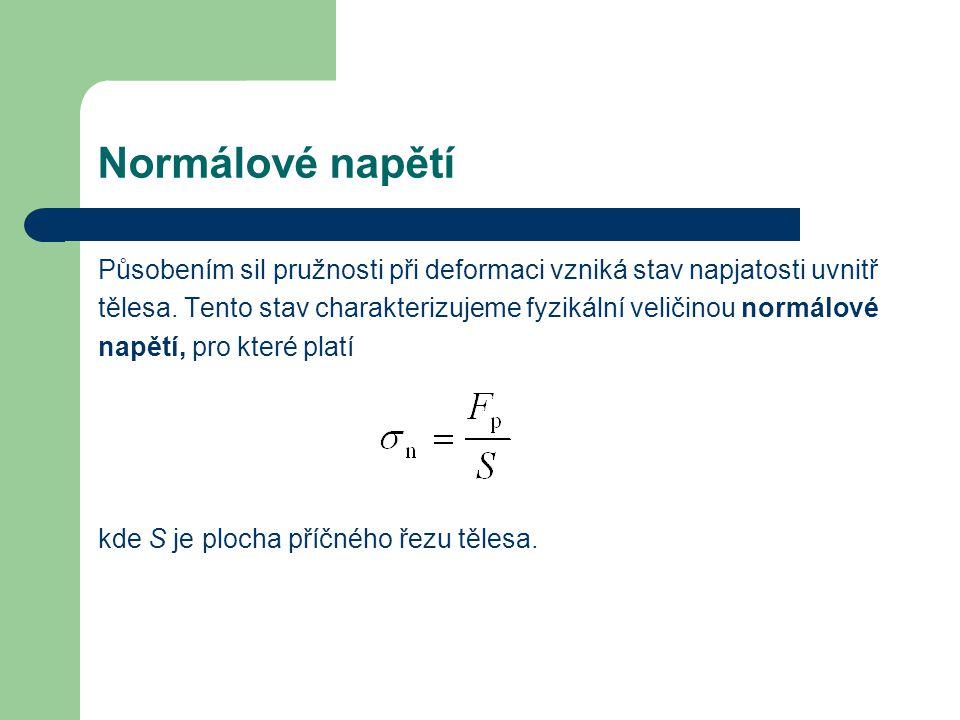Normálové napětí U jednotlivých pevných látek se často uvádějí dvě hodnoty normálového napětí.