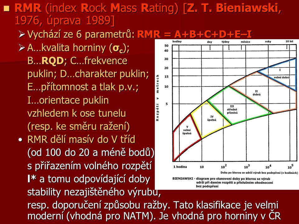 RMR (index Rock Mass Rating) [Z. T. Bieniawski, 1976, úprava 1989] RMR (index Rock Mass Rating) [Z. T. Bieniawski, 1976, úprava 1989]  Vychází ze 6 p