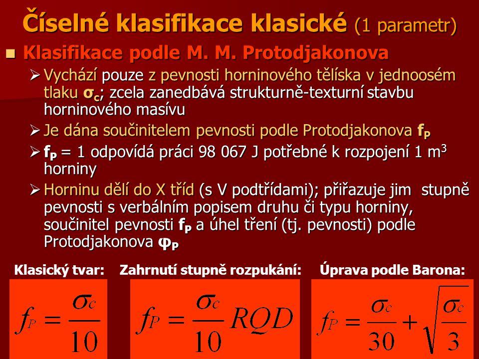 Číselné klasifikace klasické (1 parametr) Klasifikace podle M. M. Protodjakonova Klasifikace podle M. M. Protodjakonova  Vychází pouze z pevnosti hor