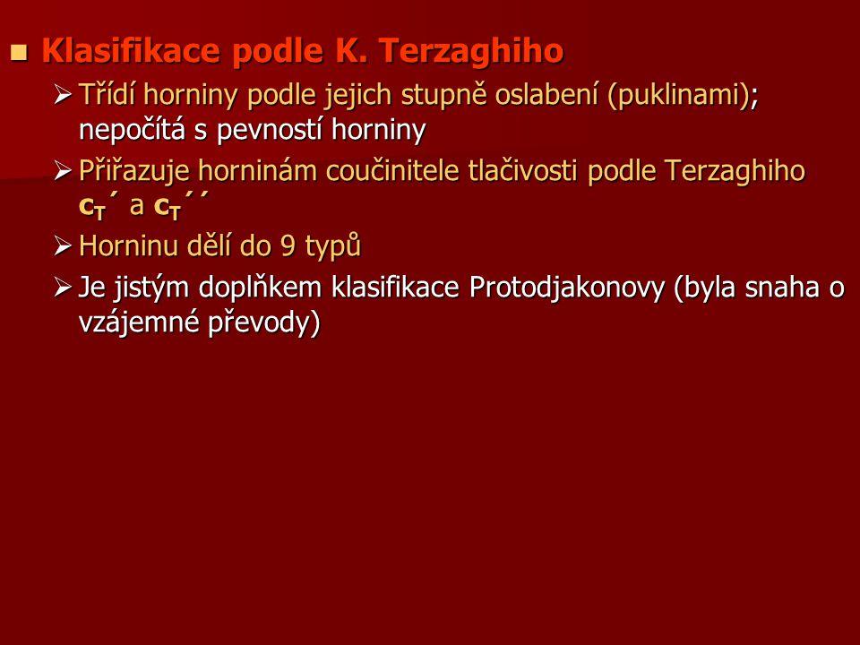 Klasifikace podle K. Terzaghiho Klasifikace podle K. Terzaghiho  Třídí horniny podle jejich stupně oslabení (puklinami); nepočítá s pevností horniny
