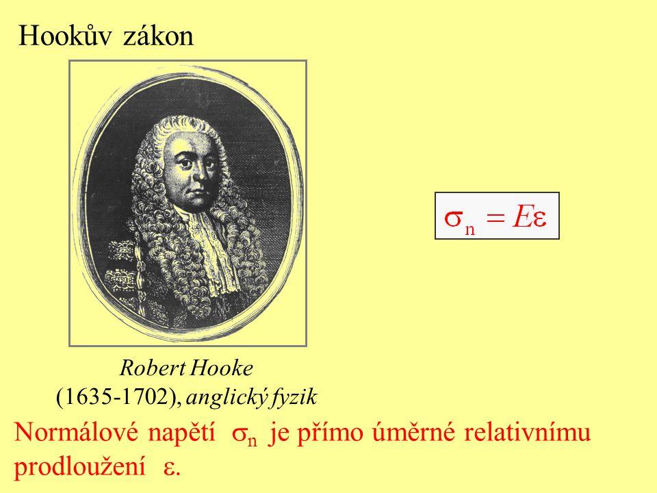 Hookův zákon Normálové napětí  n je přímo úměrné relativnímu prodloužení  Robert Hooke (1635-1702), anglický fyzik