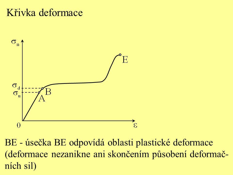 Křivka deformace BE - úsečka BE odpovídá oblasti plastické deformace (deformace nezanikne ani skončením působení deformač- ních sil)