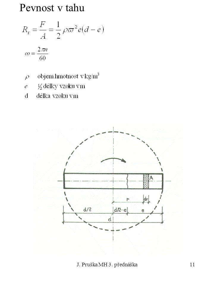 J. Pruška MH 3. přednáška11 Pevnost v tahu