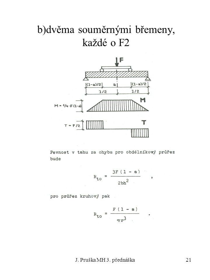 J. Pruška MH 3. přednáška21 b)dvěma souměrnými břemeny, každé o F2