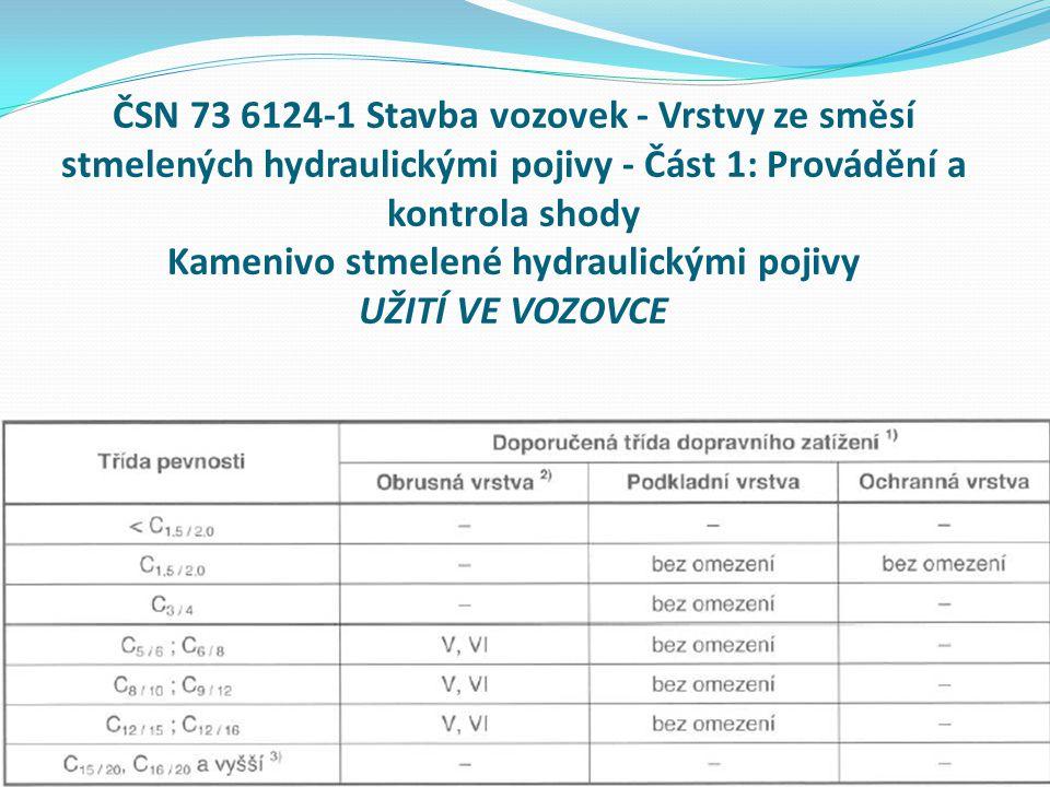 ČSN 73 6124-1 Stavba vozovek - Vrstvy ze směsí stmelených hydraulickými pojivy - Část 1: Provádění a kontrola shody Kamenivo stmelené hydraulickými po