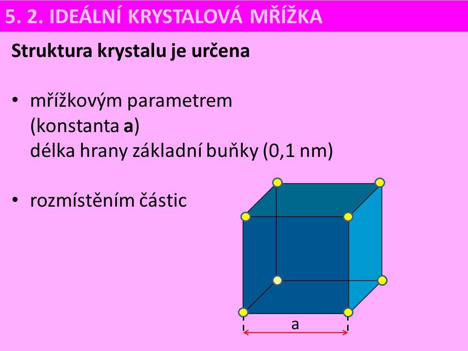 Struktura krystalu je určena mřížkovým parametrem (konstanta a) délka hrany základní buňky (0,1 nm) rozmístěním částic 5. 2. IDEÁLNÍ KRYSTALOVÁ MŘÍŽKA