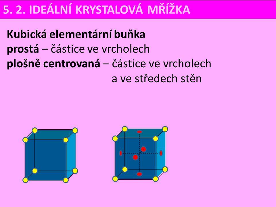 Kubická elementární buňka prostá – částice ve vrcholech plošně centrovaná – částice ve vrcholech a ve středech stěn 5. 2. IDEÁLNÍ KRYSTALOVÁ MŘÍŽKA