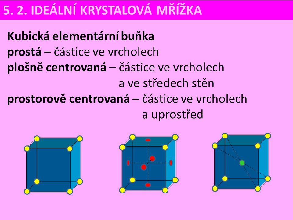 Kubická elementární buňka prostá – částice ve vrcholech plošně centrovaná – částice ve vrcholech a ve středech stěn prostorově centrovaná – částice ve