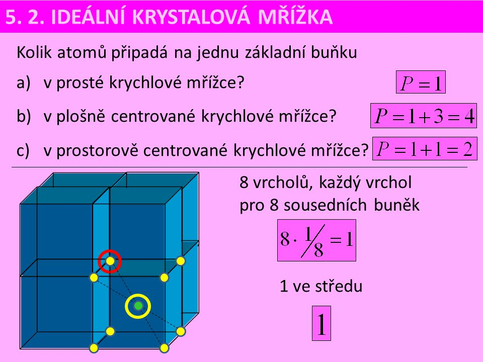 5. 2. IDEÁLNÍ KRYSTALOVÁ MŘÍŽKA Kolik atomů připadá na jednu základní buňku a)v prosté krychlové mřížce? b)v plošně centrované krychlové mřížce? c)v p