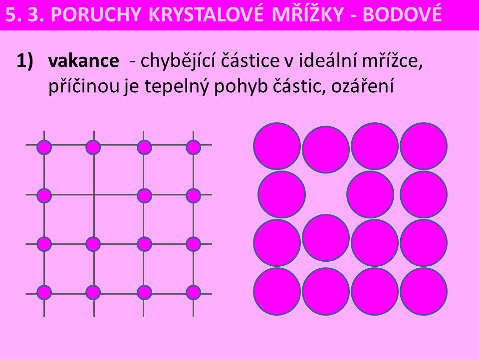 1) vakance - chybějící částice v ideální mřížce, příčinou je tepelný pohyb částic, ozáření 5. 3. PORUCHY KRYSTALOVÉ MŘÍŽKY - BODOVÉ