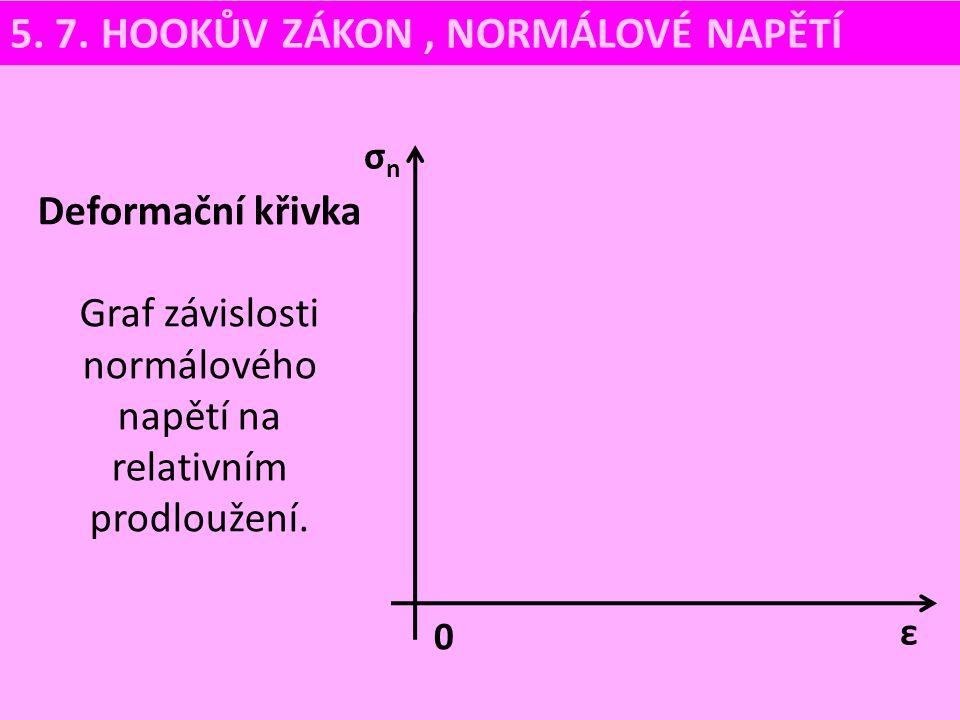 Deformační křivka Graf závislosti normálového napětí na relativním prodloužení. 5. 7. HOOKŮV ZÁKON, NORMÁLOVÉ NAPĚTÍ σnσn ε 0