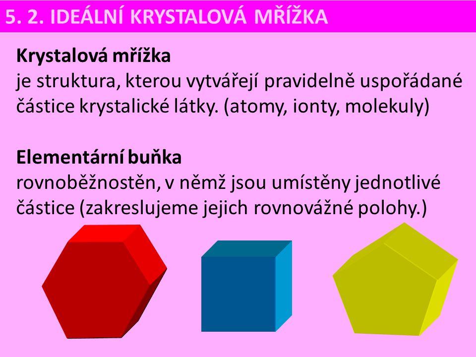 Krystalová mřížka je struktura, kterou vytvářejí pravidelně uspořádané částice krystalické látky. (atomy, ionty, molekuly) Elementární buňka rovnoběžn