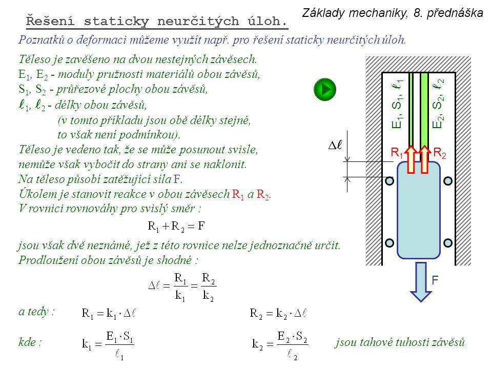 Základy mechaniky, 8. přednáška Řešení staticky neurčitých úloh. Poznatků o deformaci můžeme využít např. pro řešení staticky neurčitých úloh. E 1, S