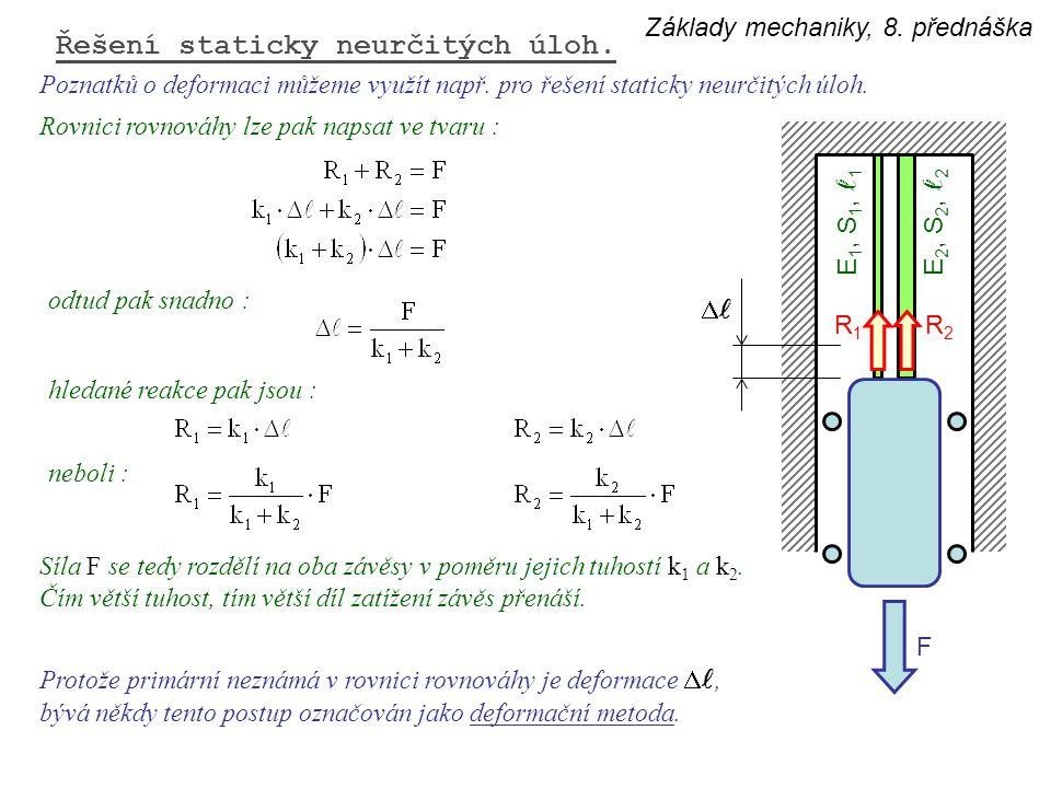 Základy mechaniky, 8. přednáška Řešení staticky neurčitých úloh. Poznatků o deformaci můžeme využít např. pro řešení staticky neurčitých úloh. F E 1,