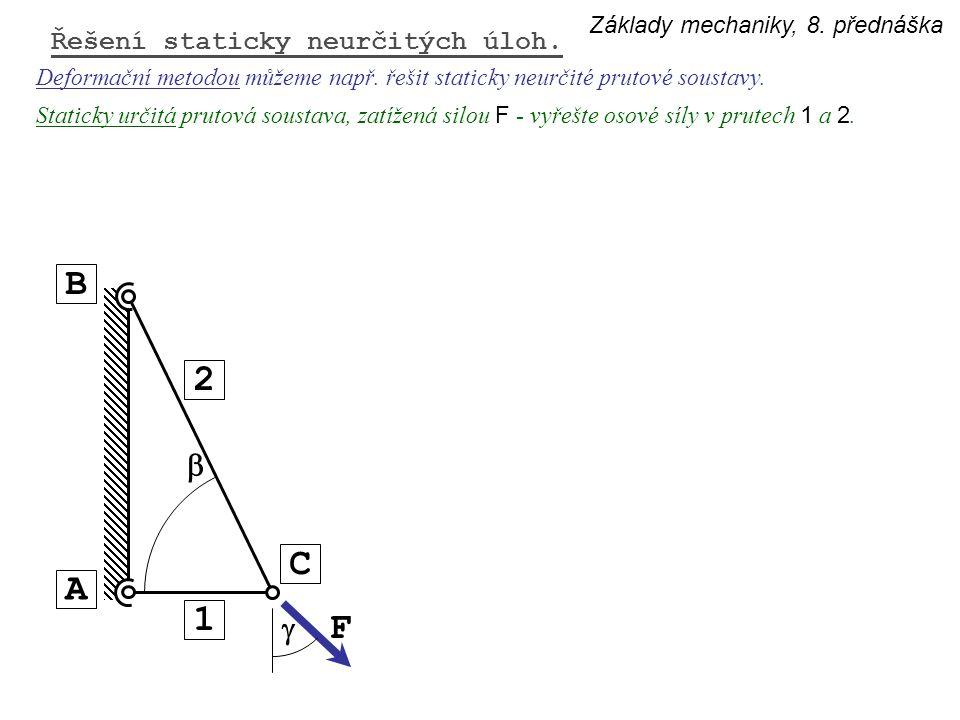 Základy mechaniky, 8. přednáška Řešení staticky neurčitých úloh. Deformační metodou můžeme např. řešit staticky neurčité prutové soustavy. 2 1 B A C F