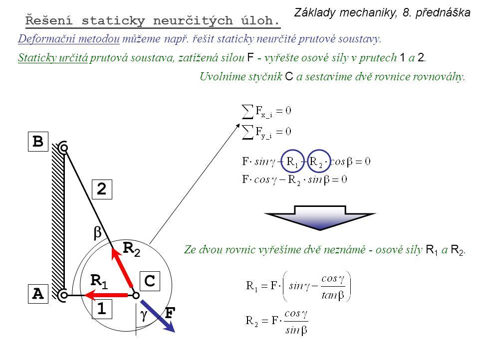 Základy mechaniky, 8. přednáška Řešení staticky neurčitých úloh. Deformační metodou můžeme např. řešit staticky neurčité prutové soustavy. Staticky ur