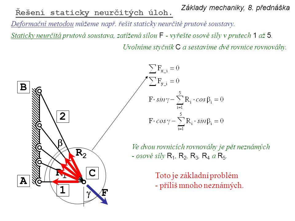 Základy mechaniky, 8. přednáška Řešení staticky neurčitých úloh. Deformační metodou můžeme např. řešit staticky neurčité prutové soustavy. Staticky ne