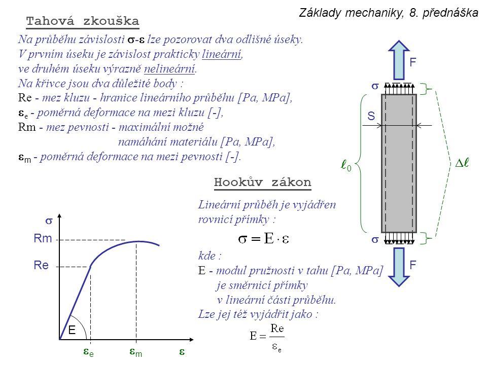 S Základy mechaniky, 8. přednáška Tahová zkouška Na průběhu závislosti  -  lze pozorovat dva odlišné úseky. V prvním úseku je závislost prakticky li