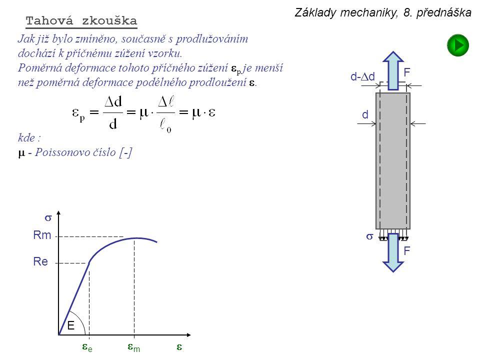 d-  d Základy mechaniky, 8. přednáška Tahová zkouška Jak již bylo zmíněno, současně s prodlužováním dochází k příčnému zúžení vzorku. Poměrná deforma
