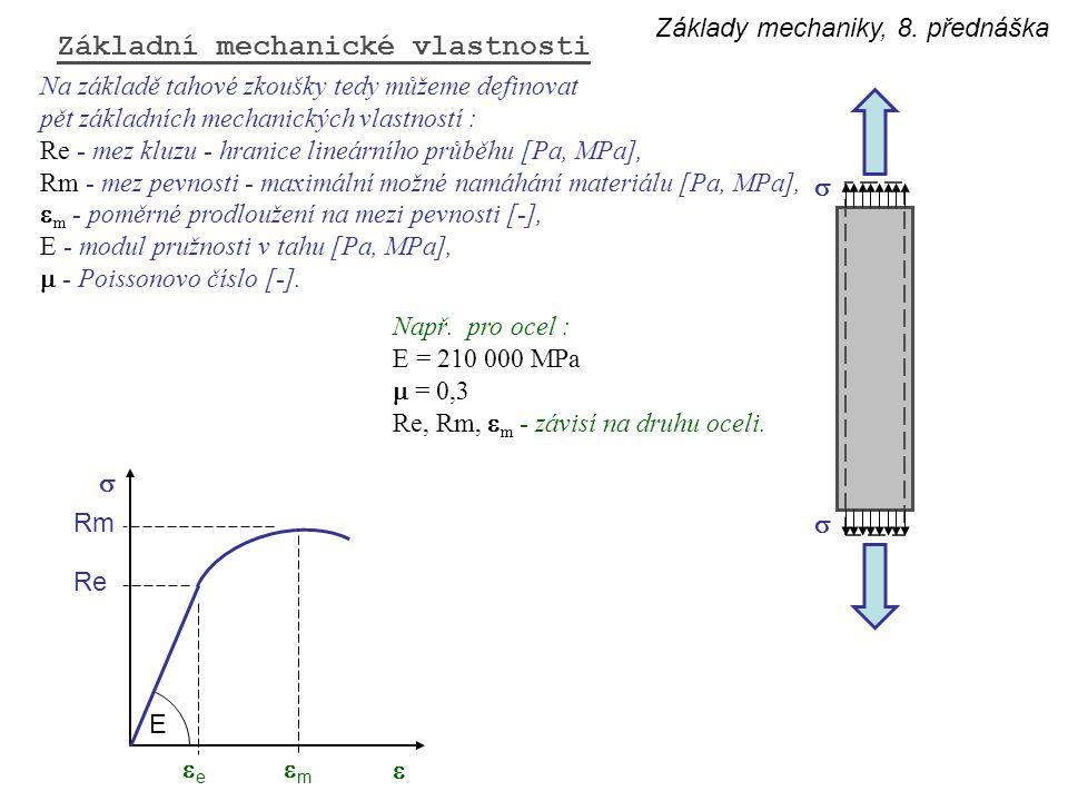 Základy mechaniky, 8. přednáška Základní mechanické vlastnosti Na základě tahové zkoušky tedy můžeme definovat pět základních mechanických vlastností