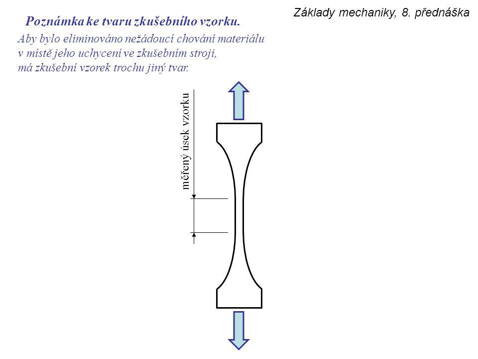 Základy mechaniky, 8. přednáška Poznámka ke tvaru zkušebního vzorku. Aby bylo eliminováno nežádoucí chování materiálu v místě jeho uchycení ve zkušebn