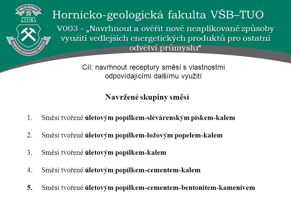 Hornicko-geologická fakulta VŠB–TUO Navržené skupiny směsí 1. Směsi tvořené úletovým popílkem-slévárenským pískem-kalem 2. Směsi tvořené úletovým popí