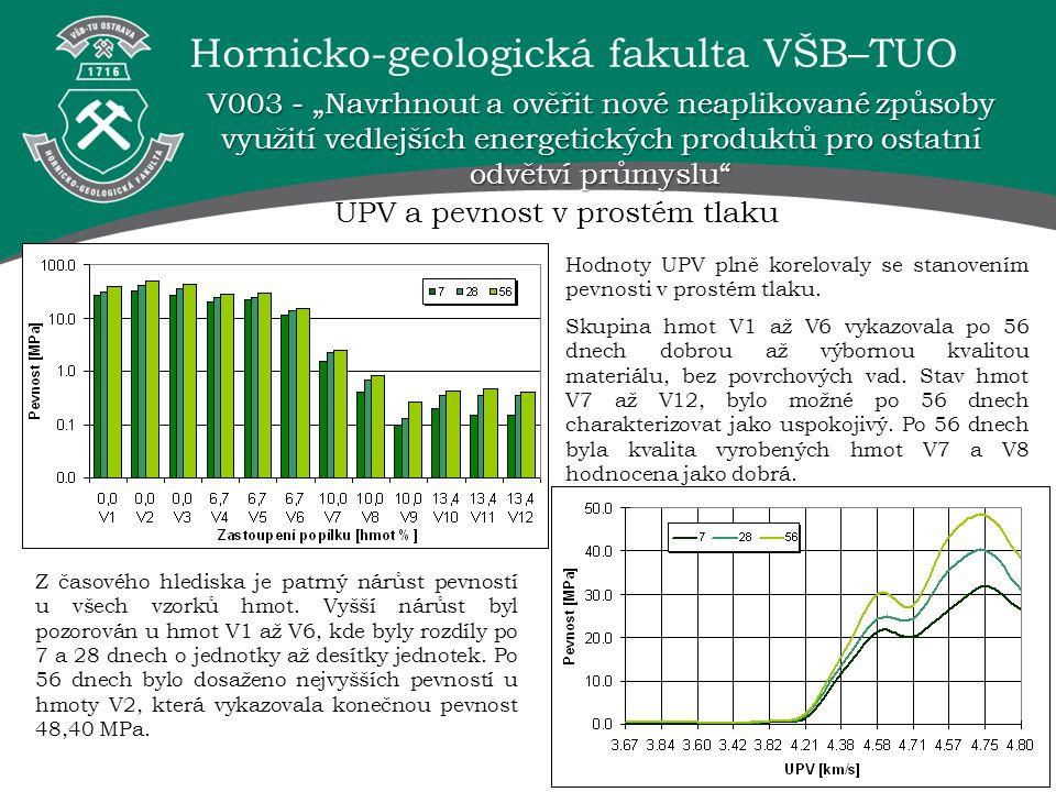 UPV a pevnost v prostém tlaku Z časového hlediska je patrný nárůst pevností u všech vzorků hmot. Vyšší nárůst byl pozorován u hmot V1 až V6, kde byly