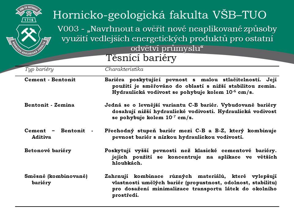 Hornicko-geologická fakulta VŠB–TUO Typ bariéryCharakteristika Cement - BentonitBariéra poskytující pevnost s malou stlačitelností. Její použití je sm