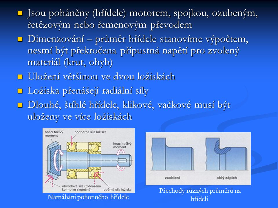 Jsou poháněny (hřídele) motorem, spojkou, ozubeným, řetězovým nebo řemenovým převodem Dimenzování – průměr hřídele stanovíme výpočtem, nesmí být překr