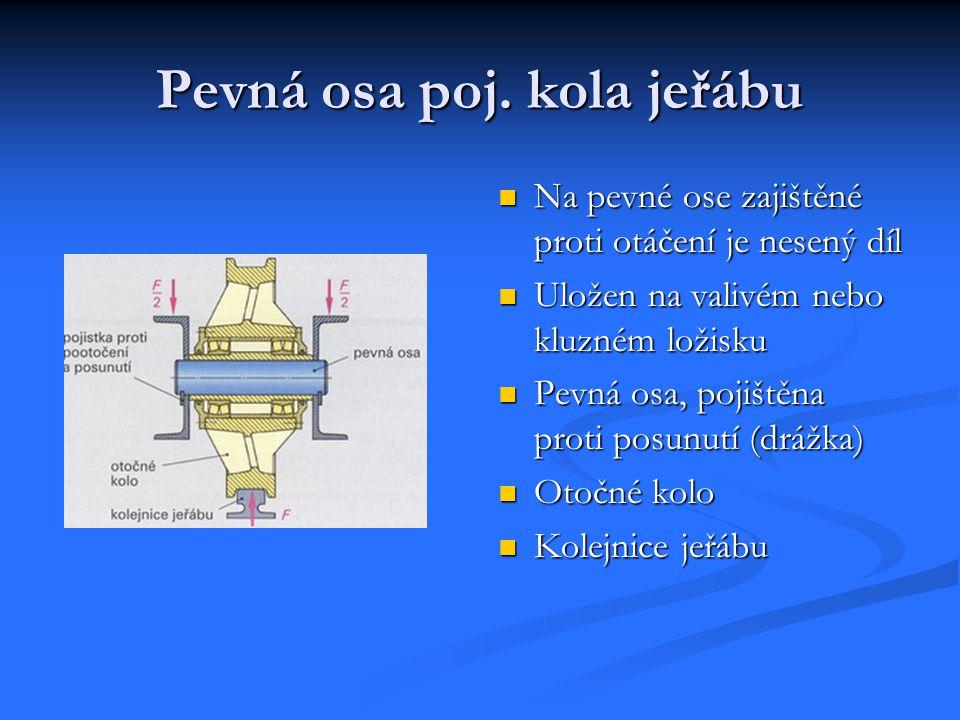 Pevná osa poj. kola jeřábu Na pevné ose zajištěné proti otáčení je nesený díl Uložen na valivém nebo kluzném ložisku Pevná osa, pojištěna proti posunu