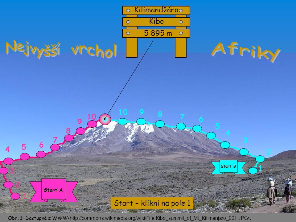 Start A Start B Kilimandžáro Kibo 5 895 m 1 2 3 4 5 6 7 8 9 10 1 2 3 4 5 6 7 8 9 Obr.
