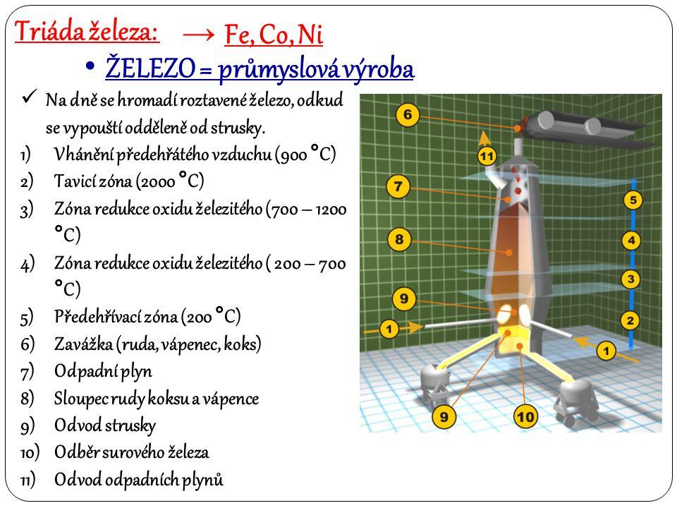 Triáda železa: → Fe, Co, Ni ŽELEZO = průmyslová výroba 4) 3 Fe2O3 + CO  2Fe2O4 + CO2 Fe3O4 + CO  3FeO + CO2 CaCO3  CaO + CO2 Nepřímá redukce oxidů železa oxidem uhelnatým = 2/3 vyrobeného železa 3) Redukce vzniklého oxidu železnatého FeO + CO  Fe (s) + CO2 C + CO2  2 CO 2) Přímá redukce oxidů železa Fe2O3 + 3C  2 Fe (s) + 3 CO Celý proces probíhá prakticky nepřetržitě – horní část stále zavažíme a ve spodní částí se v intervalech odebírá produkt