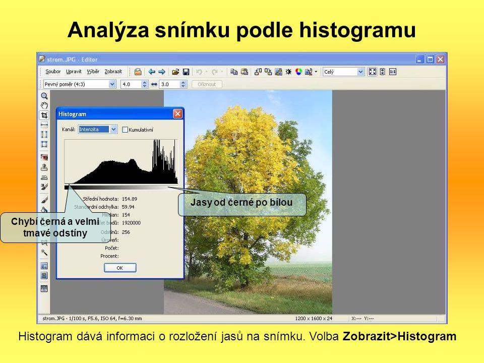 Analýza snímku podle histogramu Chybí černá a velmi tmavé odstíny Jasy od černé po bílou Histogram dává informaci o rozložení jasů na snímku. Volba Zo
