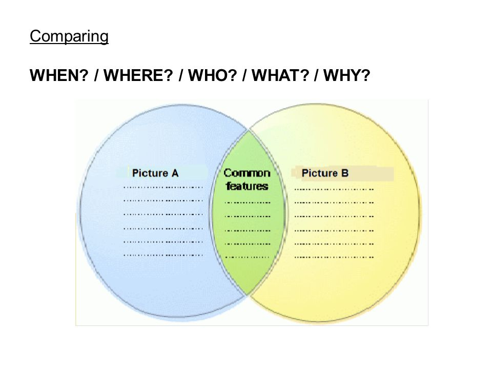 Comparing WHEN / WHERE / WHO / WHAT / WHY