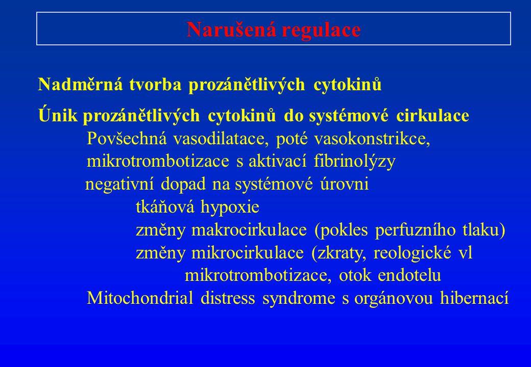 Narušená regulace Nadměrná tvorba prozánětlivých cytokinů Únik prozánětlivých cytokinů do systémové cirkulace Povšechná vasodilatace, poté vasokonstri