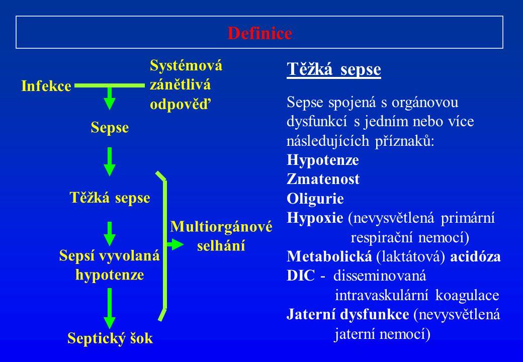 Definice Infekce Systémová zánětlivá odpověď Sepse Těžká sepse Sepsí vyvolaná hypotenze Multiorgánové selhání Septický šok Těžká sepse Sepse spojená s