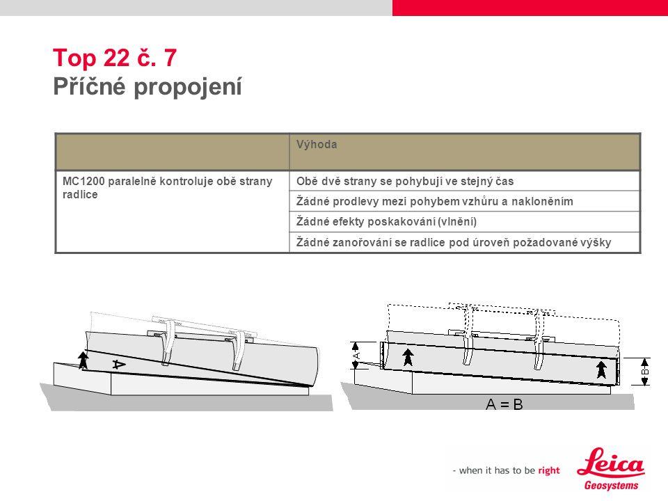 Top 22 č. 7 Příčné propojení Výhoda MC1200 paralelně kontroluje obě strany radlice Obě dvě strany se pohybují ve stejný čas Žádné prodlevy mezi pohybe