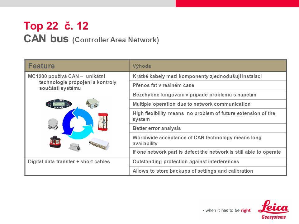 Top 22 č. 12 CAN bus (Controller Area Network) Feature Výhoda MC1200 používá CAN – unikátní technologie propojení a kontroly součástí systému Krátké k