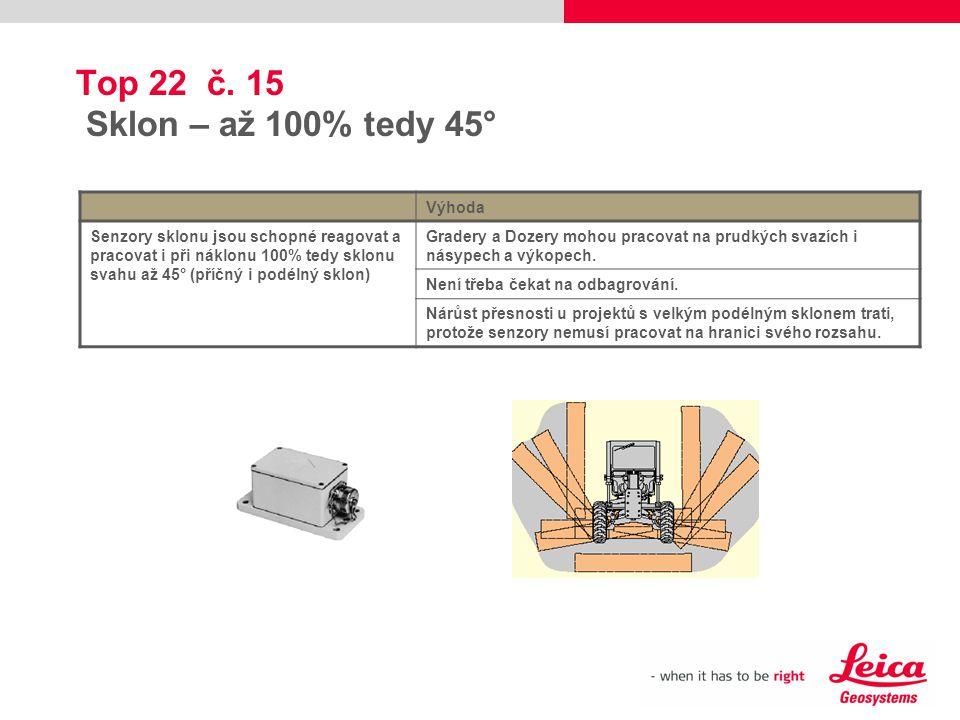 Top 22 č. 15 Sklon – až 100% tedy 45° Výhoda Senzory sklonu jsou schopné reagovat a pracovat i při náklonu 100% tedy sklonu svahu až 45° (příčný i pod