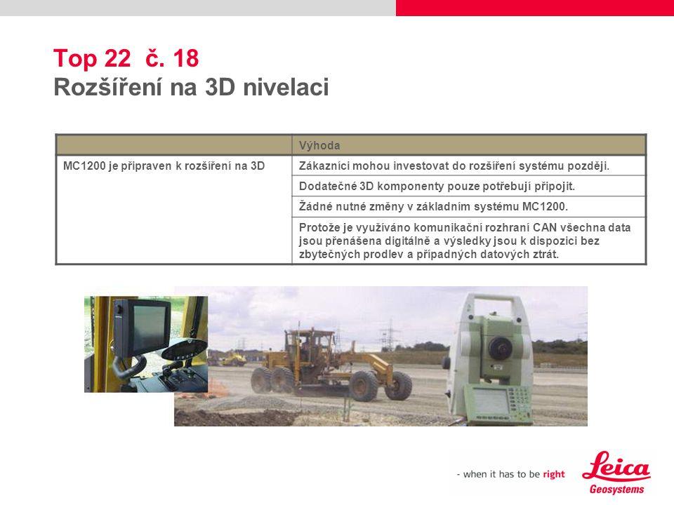 Top 22 č. 18 Rozšíření na 3D nivelaci Výhoda MC1200 je připraven k rozšíření na 3DZákazníci mohou investovat do rozšíření systému později. Dodatečné 3