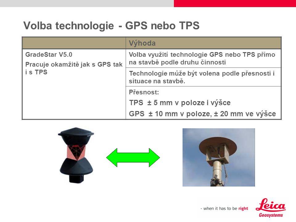 Volba technologie - GPS nebo TPS Výhoda GradeStar V5.0 Pracuje okamžitě jak s GPS tak i s TPS Volba využití technologie GPS nebo TPS přímo na stavbě p