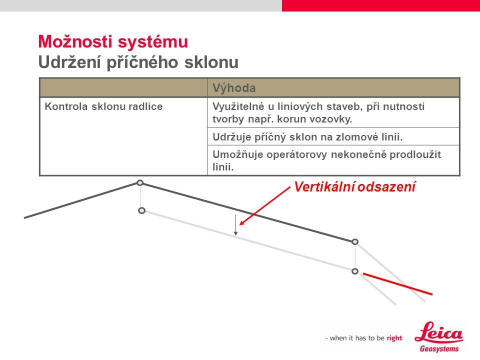 Možnosti systému Udržení příčného sklonu Výhoda Kontrola sklonu radliceVyužitelné u liniových staveb, při nutnosti tvorby např. korun vozovky. Udržuje