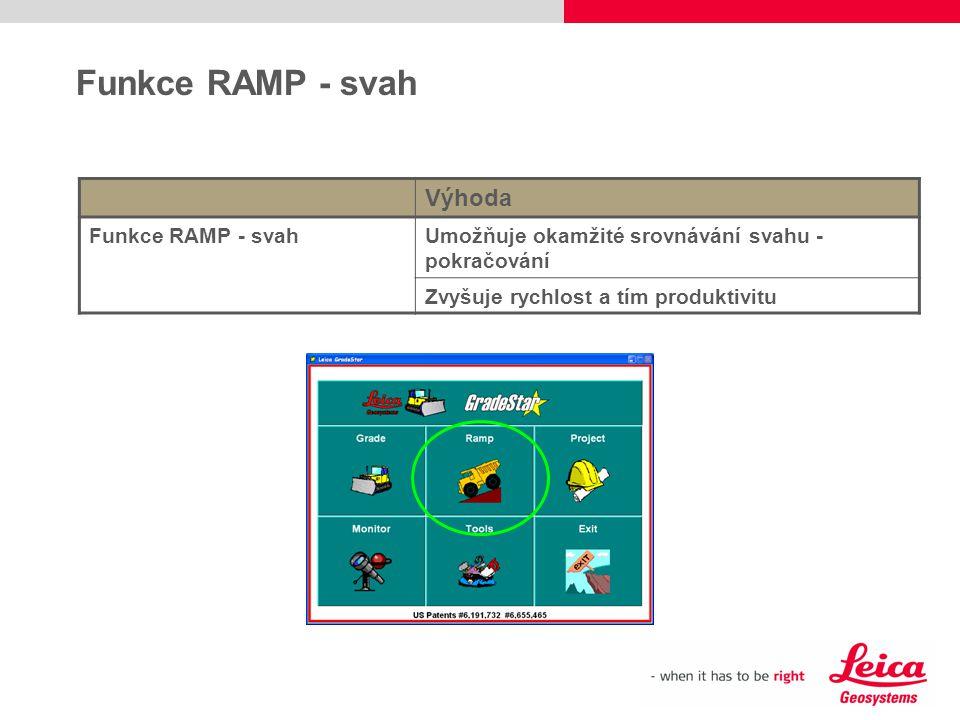 Funkce RAMP - svah Výhoda Funkce RAMP - svahUmožňuje okamžité srovnávání svahu - pokračování Zvyšuje rychlost a tím produktivitu