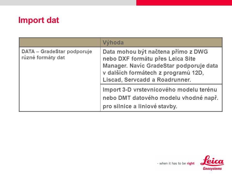 Výhoda DATA – GradeStar podporuje různé formáty dat Data mohou být načtena přímo z DWG nebo DXF formátu přes Leica Site Manager. Navíc GradeStar podpo