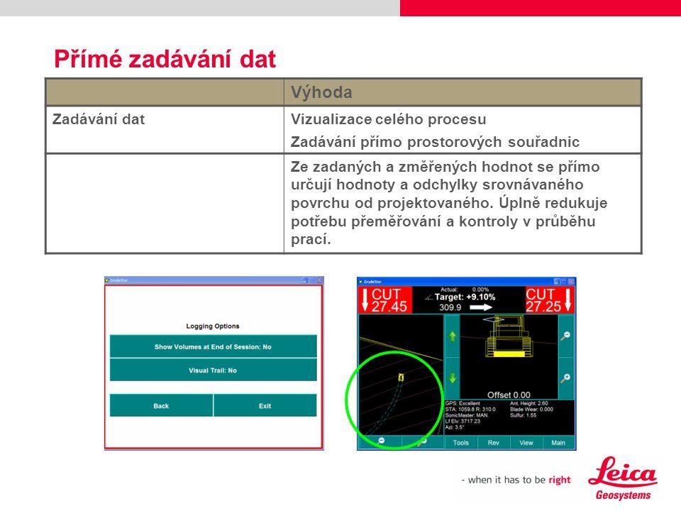 Výhoda Zadávání datVizualizace celého procesu Zadávání přímo prostorových souřadnic Ze zadaných a změřených hodnot se přímo určují hodnoty a odchylky