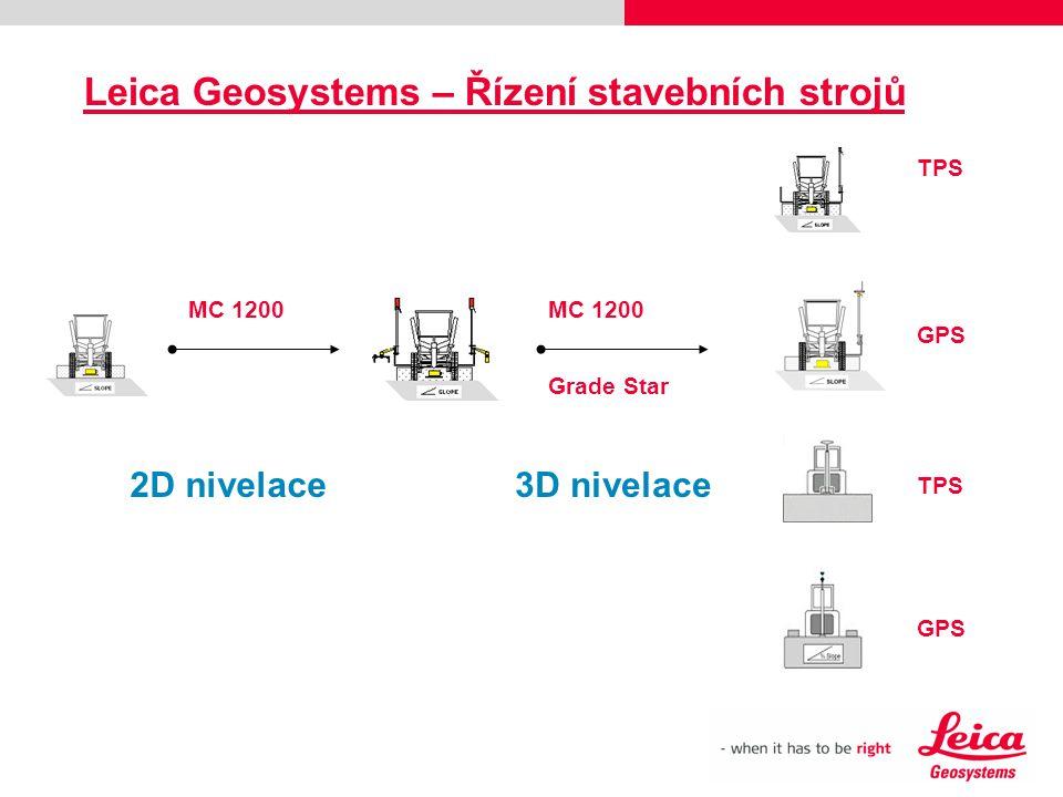 Leica Geosystems – Řízení stavebních strojů MC 1200 Grade Star MC 1200 2D nivelace3D nivelace TPS GPS