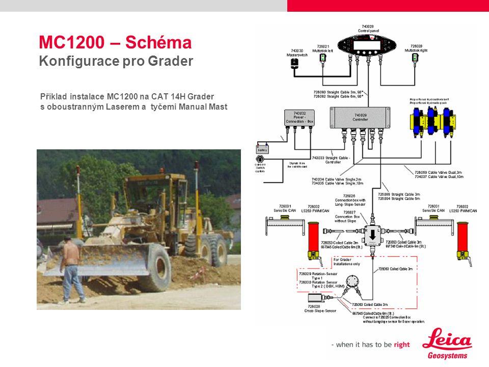 Příklad instalace MC1200 na CAT 14H Grader s oboustranným Laserem a tyčemi Manual Mast MC1200 – Schéma Konfigurace pro Grader
