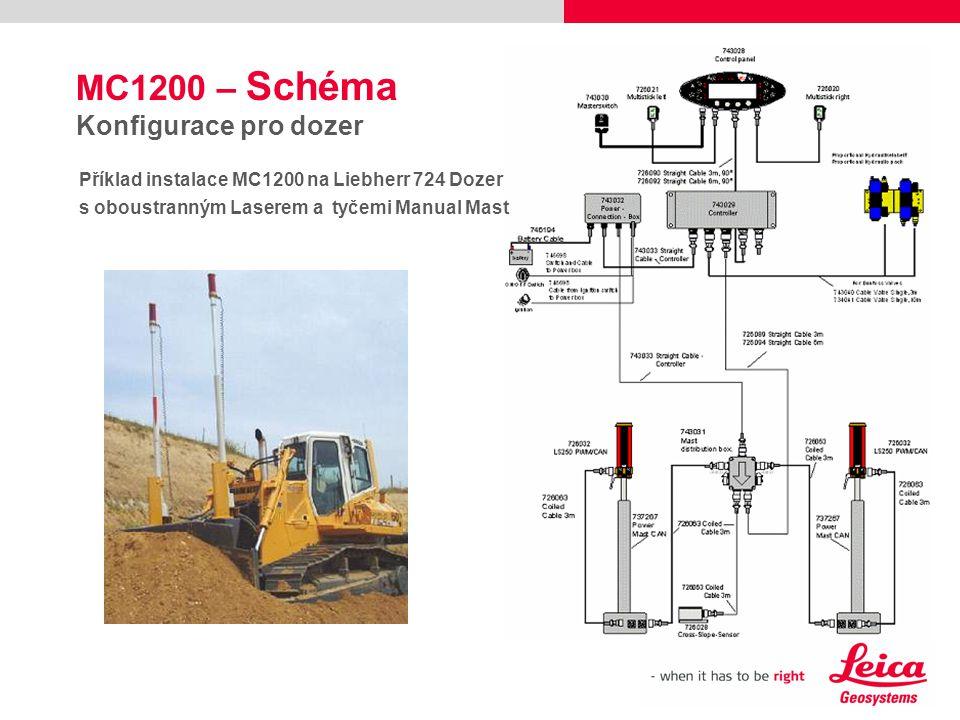 MC1200 – Top 22 Hlavní charakteristika a výhody 1.Použitelnost – Grader, finisher, dozer, scraperr atd..