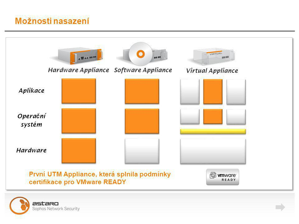 Hardware Operating System Application Možnosti nasazení První UTM Appliance, která splnila podmínky certifikace pro VMware READY Hardware Appliance Software Appliance Virtual Appliance Hardware Opera č ní systém Aplikace